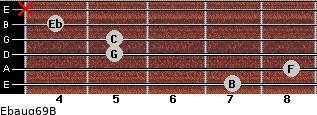 Ebaug6/9/B for guitar on frets 7, 8, 5, 5, 4, x