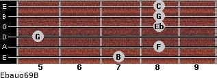 Ebaug6/9/B for guitar on frets 7, 8, 5, 8, 8, 8