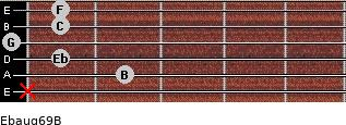 Ebaug6/9/B for guitar on frets x, 2, 1, 0, 1, 1