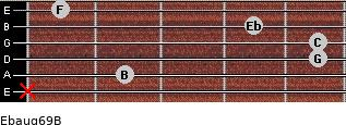 Ebaug6/9/B for guitar on frets x, 2, 5, 5, 4, 1