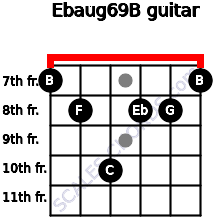 Ebaug6/9/B for guitar on frets 7, 8, 10, 8, 8, 7
