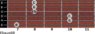 Ebaug6/B for guitar on frets 7, 10, 10, 8, 8, 8