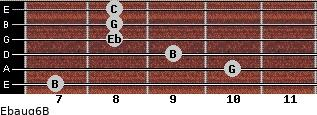 Ebaug6/B for guitar on frets 7, 10, 9, 8, 8, 8