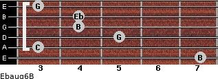 Ebaug6/B for guitar on frets 7, 3, 5, 4, 4, 3