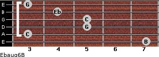 Ebaug6/B for guitar on frets 7, 3, 5, 5, 4, 3