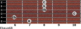 Ebaug6/B for guitar on frets 7, 6, 10, 8, 8, 8