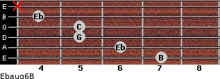 Ebaug6/B for guitar on frets 7, 6, 5, 5, 4, x