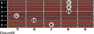 Ebaug6/B for guitar on frets 7, 6, 5, 8, 8, 8