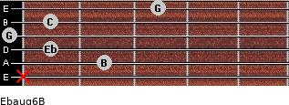 Ebaug6/B for guitar on frets x, 2, 1, 0, 1, 3