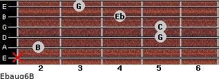 Ebaug6/B for guitar on frets x, 2, 5, 5, 4, 3