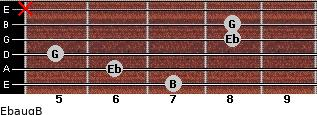 Ebaug/B for guitar on frets 7, 6, 5, 8, 8, x