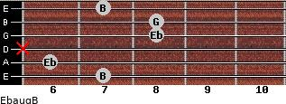 Ebaug/B for guitar on frets 7, 6, x, 8, 8, 7