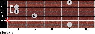 Ebaug/B for guitar on frets 7, x, 5, 4, 4, 7