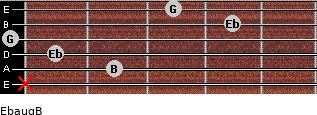 Ebaug/B for guitar on frets x, 2, 1, 0, 4, 3