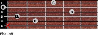Ebaug/B for guitar on frets x, 2, 1, 4, 0, 3