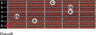 Ebaug/B for guitar on frets x, 2, 1, 4, 4, 3