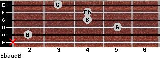Ebaug/B for guitar on frets x, 2, 5, 4, 4, 3