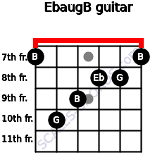 Ebaug/B for guitar on frets 7, 10, 9, 8, 8, 7