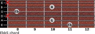 Eb(b5) for guitar on frets 11, 10, x, 8, 10, x