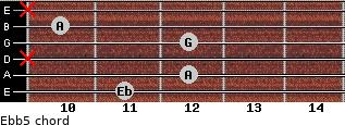 Eb(b5) for guitar on frets 11, 12, x, 12, 10, x