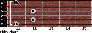 Eb(b5) for guitar on frets 11, 12, x, 12, x, 11
