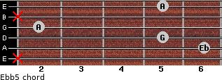 Eb(b5) for guitar on frets x, 6, 5, 2, x, 5