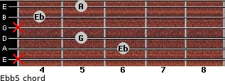 Eb(b5) for guitar on frets x, 6, 5, x, 4, 5