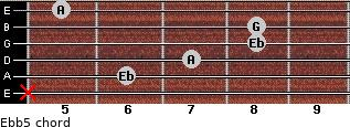 Eb(b5) for guitar on frets x, 6, 7, 8, 8, 5