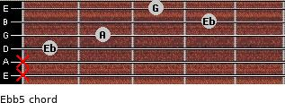 Eb(b5) for guitar on frets x, x, 1, 2, 4, 3