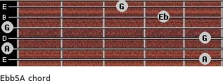 Eb(b5)/A for guitar on frets 5, 0, 5, 0, 4, 3