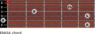 Eb(b5)/A for guitar on frets 5, 0, 5, 2, 4, x
