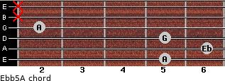 Eb(b5)/A for guitar on frets 5, 6, 5, 2, x, x