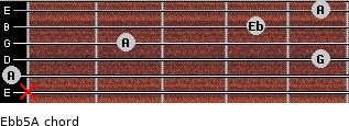 Eb(b5)/A for guitar on frets x, 0, 5, 2, 4, 5