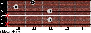 Eb(b5)/A for guitar on frets x, 12, x, 12, 10, 11