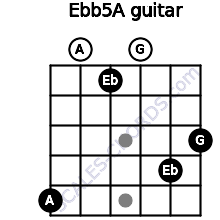 Eb(b5)/A for guitar on frets 5, 0, 1, 0, 4, 3