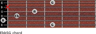 Eb(b5)/G for guitar on frets 3, 0, 1, 2, x, 3