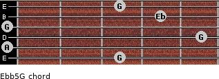 Eb(b5)/G for guitar on frets 3, 0, 5, 0, 4, 3