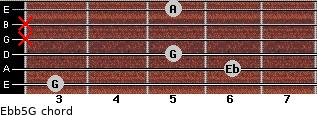 Eb(b5)/G for guitar on frets 3, 6, 5, x, x, 5