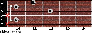 Eb(b5)/G for guitar on frets x, 10, x, 12, 10, 11