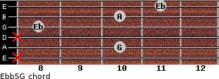 Eb(b5)/G for guitar on frets x, 10, x, 8, 10, 11