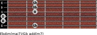 Ebdim(maj7)/Gb add(m7) for guitar on frets 2, 0, 0, 2, 2, 2