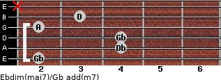Ebdim(maj7)/Gb add(m7) for guitar on frets 2, 4, 4, 2, 3, x