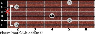 Ebdim(maj7)/Gb add(m7) for guitar on frets 2, 5, 4, x, 2, 5