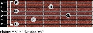 Ebdim(maj9/11)/F add(#5) for guitar on frets 1, 2, 4, 1, 3, 1
