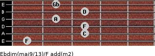 Ebdim(maj9/13)/F add(m2) for guitar on frets 1, 3, 3, 2, 3, 2