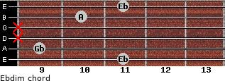 Ebdim for guitar on frets 11, 9, x, x, 10, 11