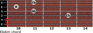 Ebdim for guitar on frets x, x, 13, 11, 10, 11
