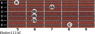 Ebdim11/13/C for guitar on frets 8, 6, 6, 6, 7, 5