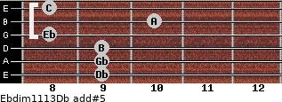 Ebdim11/13/Db add(#5) guitar chord