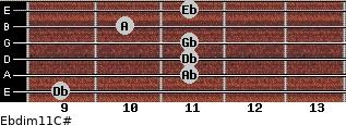 Ebdim11/C# for guitar on frets 9, 11, 11, 11, 10, 11